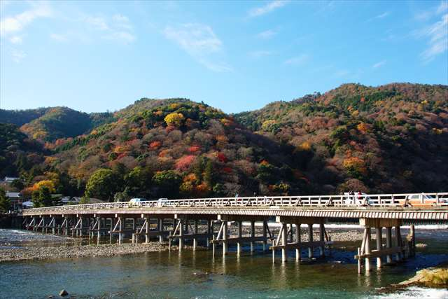 Arashiyama District | Japanesquest