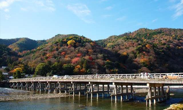Arashiyama District